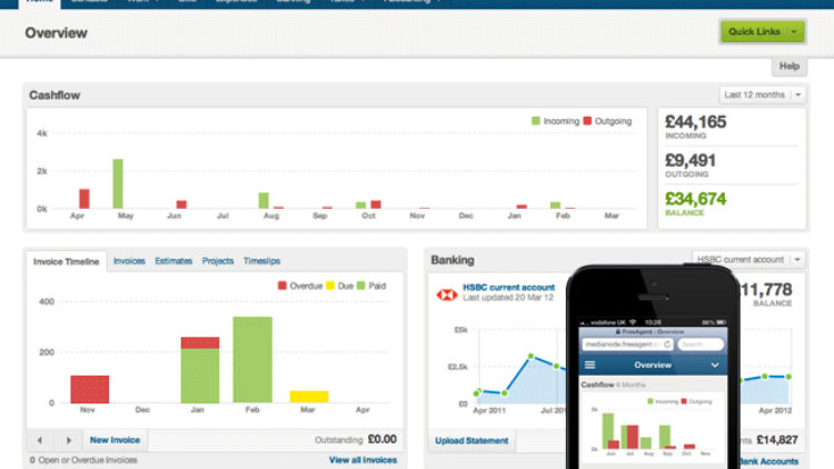 Why FreeAgent is the accounting software for small businesses, contractors, and freelancers